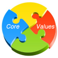 Image of puzzle pieces with the following words on them: core, values