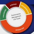 The Collins Center for Public Management has developed a performance management toolkit.