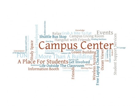 Words that describe the Campus Center