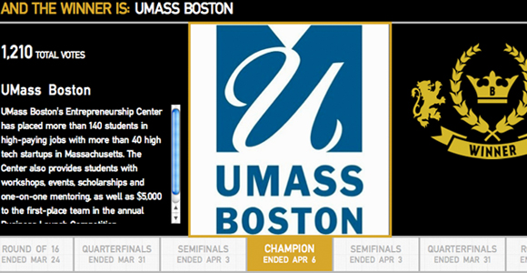 UMass Boston Wins BostInno's Campus Innovation Challenge